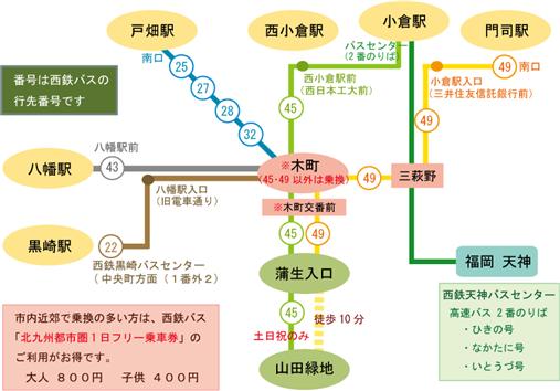 bus_access(2017改正)